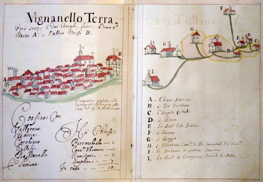 VIGNANELLO NEL 1720 DALL'ARCHIVIO DIOCESANO DI NEPI C